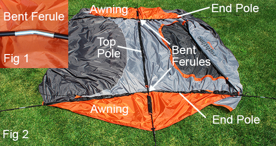 Rightline Suv Tent Suv Tents Suv Camping Tents